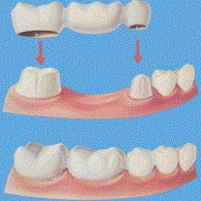 Madonna Hospital Limited - Dental Clinic