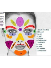 Cosmetic Acupuncture - Acupuncture 4 Women - Lucan