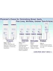 Acne Treatment - Re-Nu Skin Clinic