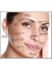 Dermal Fillers - Pure Aesthetics Clinic
