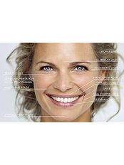 Non-Surgical Facelift - The Retreat