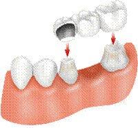 Q and M Solaris Dental Centre