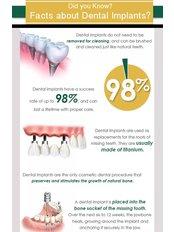 Dental Implants - Alberta Dental
