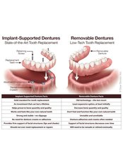 Dentures - Alberta Dental