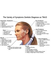 TMJ/TMD - Temporomandibular Joint Consultation - DP Dental