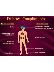 Type II Diabetes - Happi Rehab Center