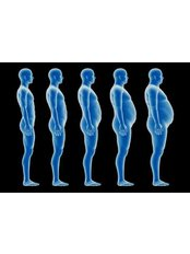 Male Hormone Replacement Therapy - Maximum Performance Wellness Center - Pattaya