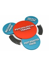 Post Traumatic Stress Disorder Treatment - Quays Clinic of Hypnotherapy