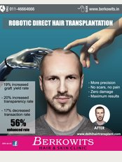 Berkowits Hair & Skin Clinic(Greater Kailash) - J-1, Kailash Colony, Greater Kailash -1, New Delhi, Delhi, 110048,