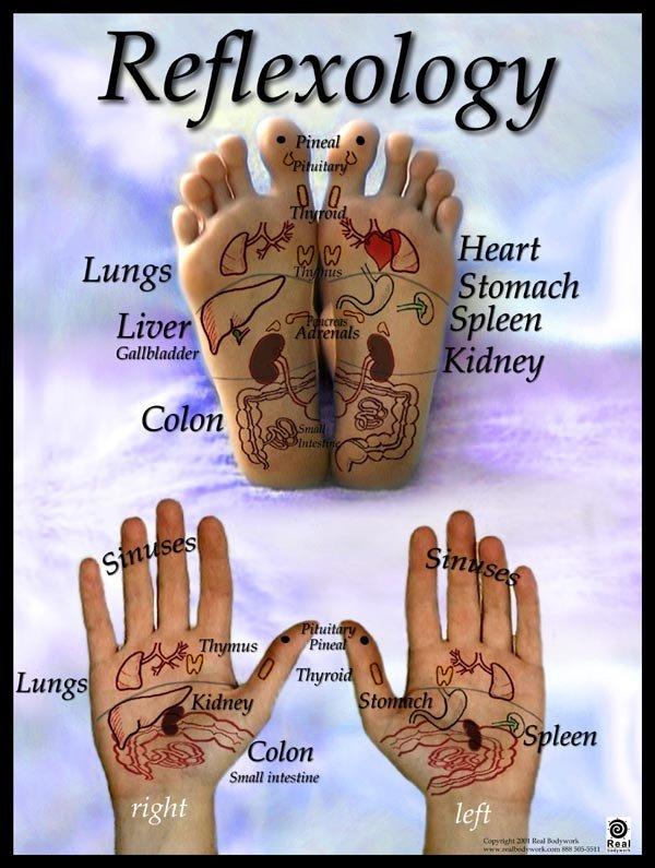 Holistic Healing Hands - Massage Therapist in Carrigaline ...