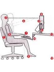 Ergonomic Assessments and Advice - BainsPhysio Mont' Kiara